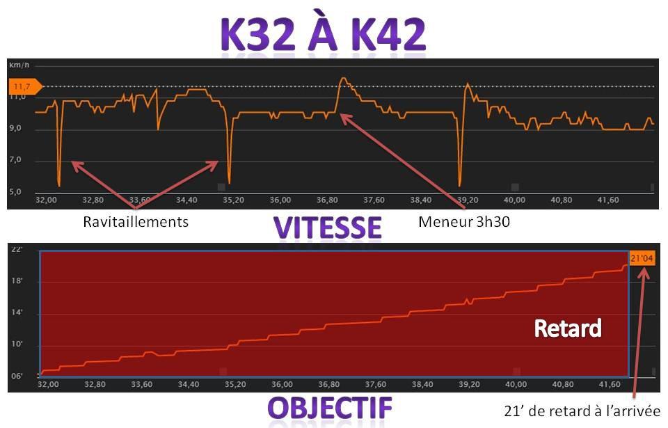 k32-k42